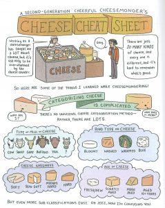 relish-cheese